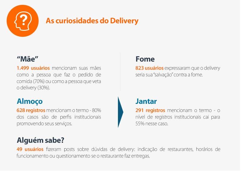 delivery-curiosidades-na-hora-de-pedir