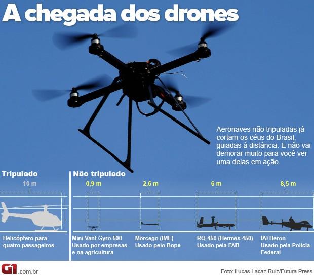 drones-o-futuro-da-entrega