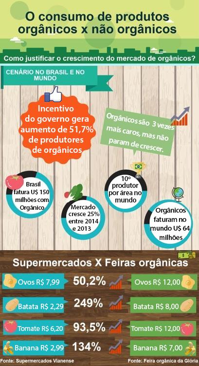 restaurantes-organicos