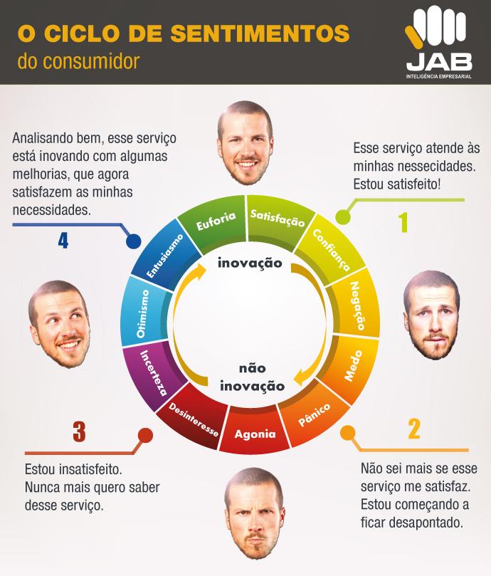infografico-inteligencia-empresarial